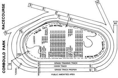 Sunshine Coast Turf Club track map