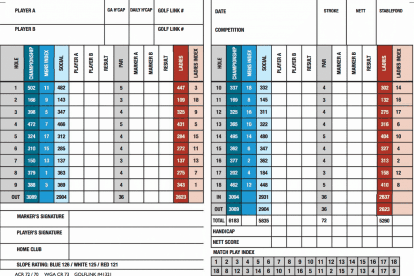 Twin Waters Golf Club Score Card