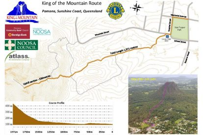 Mountain Challenge Map